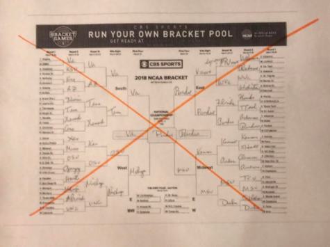Brackets busted